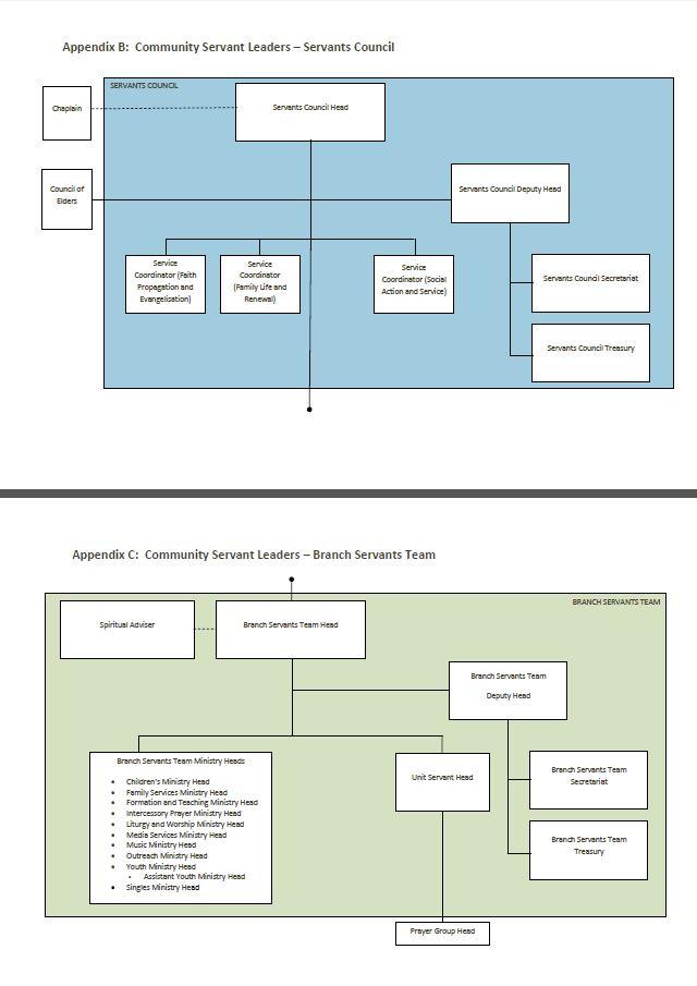 kpf-chart